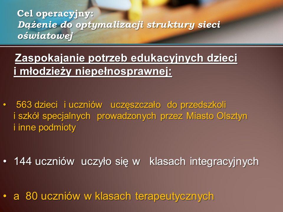 Zaspokajanie potrzeb edukacyjnych dzieci i młodzieży niepełnosprawnej: Zaspokajanie potrzeb edukacyjnych dzieci i młodzieży niepełnosprawnej: 563 dzieci i uczniów uczęszczało do przedszkoli i szkół specjalnych prowadzonych przez Miasto Olsztyn i inne podmioty 563 dzieci i uczniów uczęszczało do przedszkoli i szkół specjalnych prowadzonych przez Miasto Olsztyn i inne podmioty 144 uczniów uczyło się w klasach integracyjnych144 uczniów uczyło się w klasach integracyjnych a 80 uczniów w klasach terapeutycznycha 80 uczniów w klasach terapeutycznych Cel operacyjny: Dążenie do optymalizacji struktury sieci oświatowej
