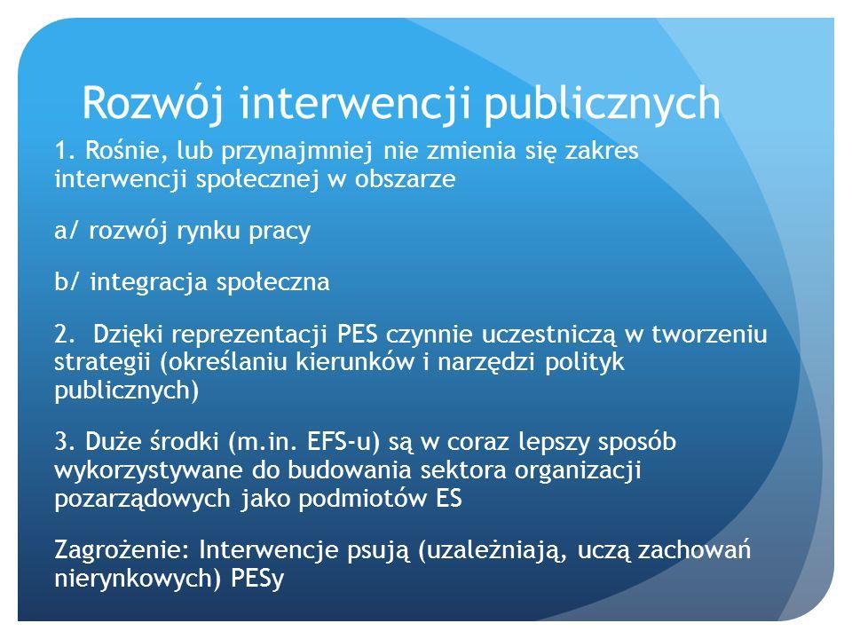 Rozwój interwencji publicznych 1.