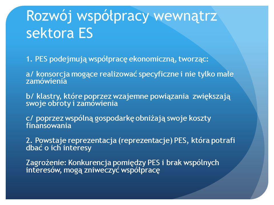 Rozwój współpracy wewnątrz sektora ES 1.