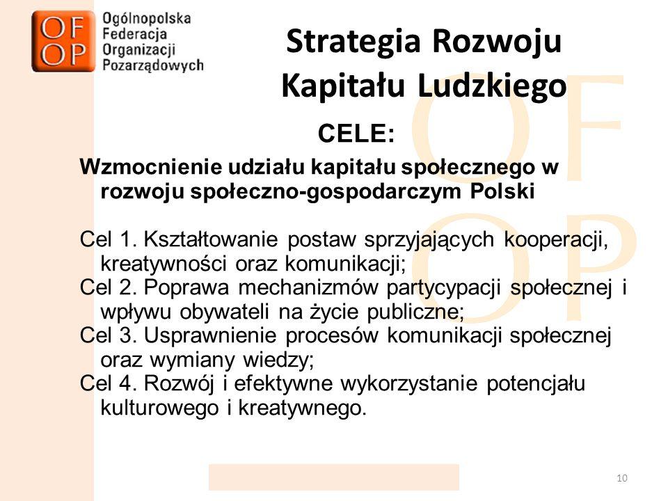 Strategia Rozwoju Kapitału Ludzkiego CELE: Wzmocnienie udziału kapitału społecznego w rozwoju społeczno-gospodarczym Polski Cel 1.