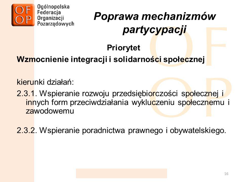 Poprawa mechanizmów partycypacji Priorytet Wzmocnienie integracji i solidarności społecznej kierunki działań: 2.3.1.