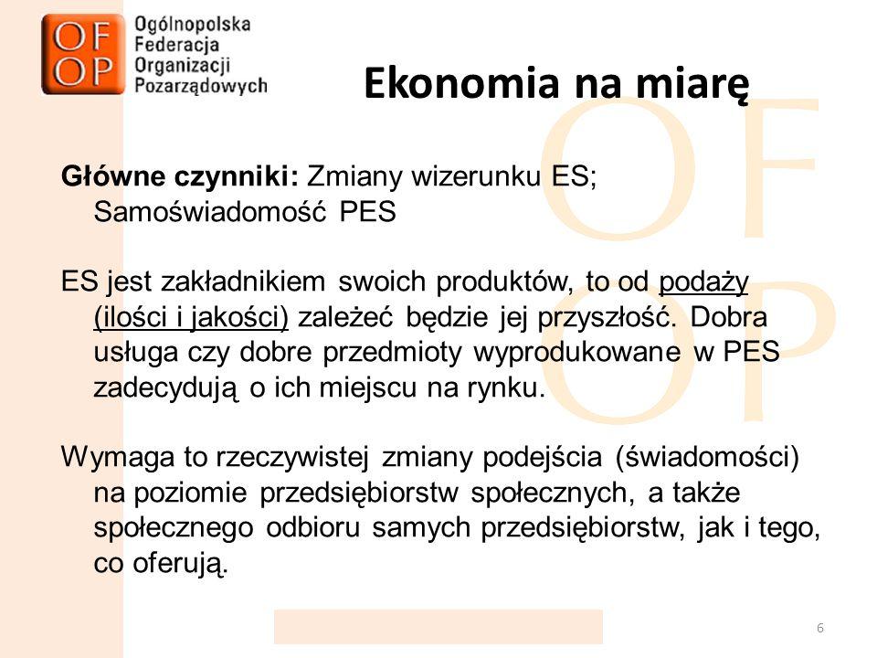 Ekonomia na miarę Główne czynniki: Zmiany wizerunku ES; Samoświadomość PES ES jest zakładnikiem swoich produktów, to od podaży (ilości i jakości) zależeć będzie jej przyszłość.