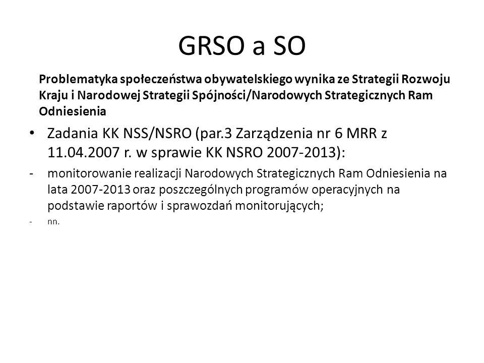 GRSO a SO Problematyka społeczeństwa obywatelskiego wynika ze Strategii Rozwoju Kraju i Narodowej Strategii Spójności/Narodowych Strategicznych Ram Od