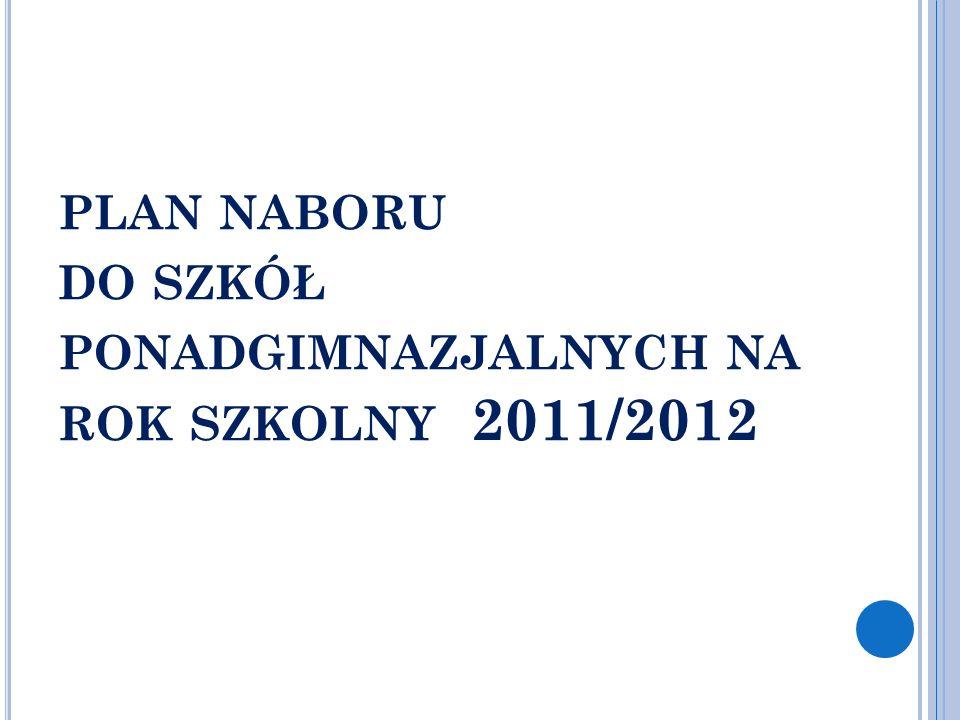 PLAN NABORU DO SZKÓŁ PONADGIMNAZJALNYCH NA ROK SZKOLNY 2011/2012