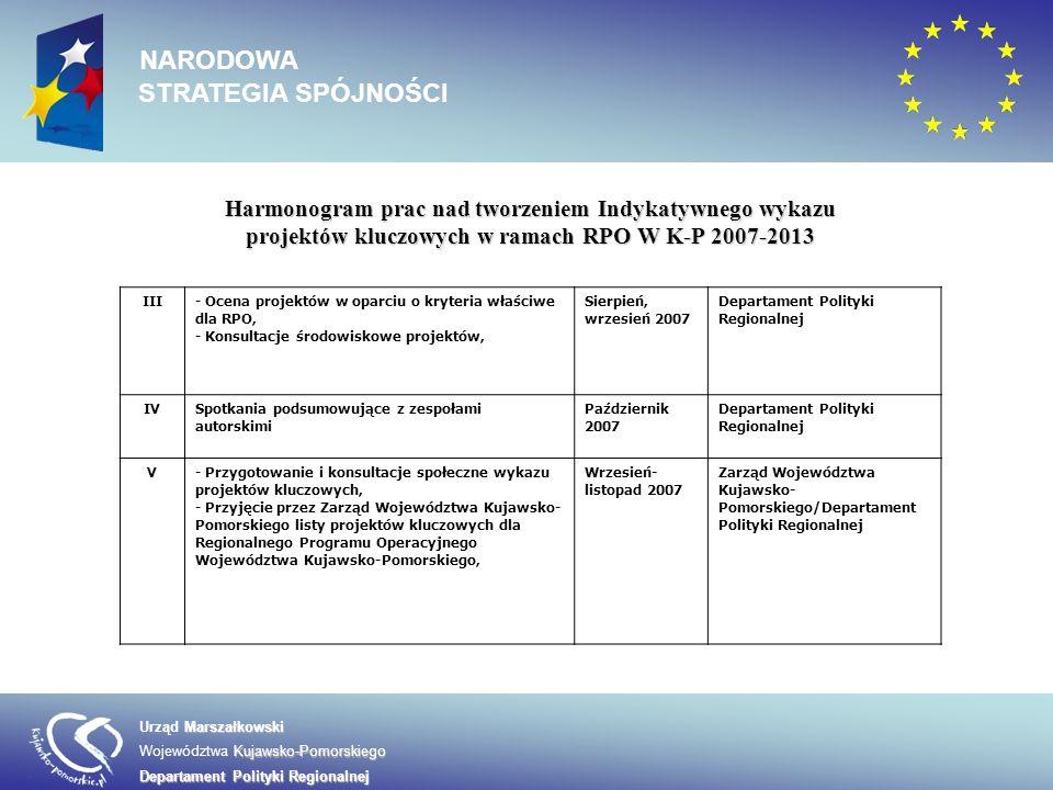 III- Ocena projektów w oparciu o kryteria właściwe dla RPO, - Konsultacje środowiskowe projektów, Sierpień, wrzesień 2007 Departament Polityki Regiona