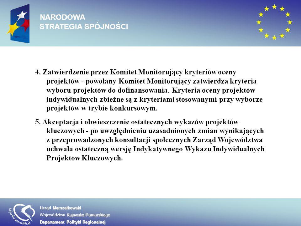 4. Zatwierdzenie przez Komitet Monitorujący kryteriów oceny projektów - powołany Komitet Monitorujący zatwierdza kryteria wyboru projektów do dofinans