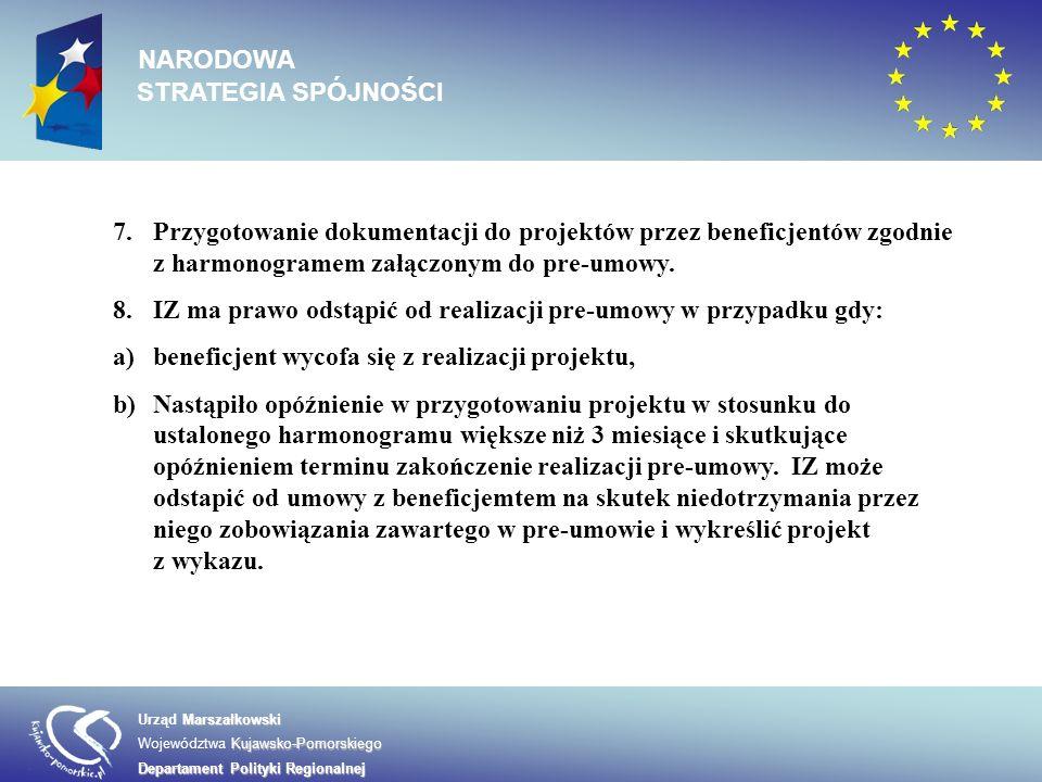 7.Przygotowanie dokumentacji do projektów przez beneficjentów zgodnie z harmonogramem załączonym do pre-umowy. 8.IZ ma prawo odstąpić od realizacji pr