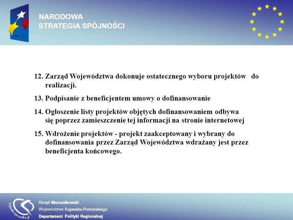 12. Zarząd Województwa dokonuje ostatecznego wyboru projektów do realizacji. 13. Podpisanie z beneficjentem umowy o dofinansowanie 14. Ogłoszenie list