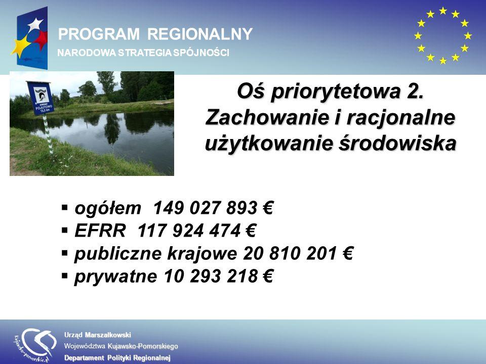 Marszałkowski Urząd Marszałkowski Kujawsko-Pomorskiego Województwa Kujawsko-Pomorskiego Departament Polityki Regionalnej PROGRAM REGIONALNY NARODOWA STRATEGIA SPÓJNOŚCI W osi 2 wyróżniamy następujące działania: 2.1 Rozwój infrastruktury wodno - ściekowej 2.2 Gospodarka odpadami 2.3 Rozwój infrastruktury w zakresie ochrony powietrza 2.4 Infrastruktura energetyczna przyjazna środowisku 2.5 Rozwój infrastruktury bezpieczeństwa powodziowego i przeciwdziałanie zagrożeniom środowiska 2.6 Ochrona i promocja zasobów przyrodniczych