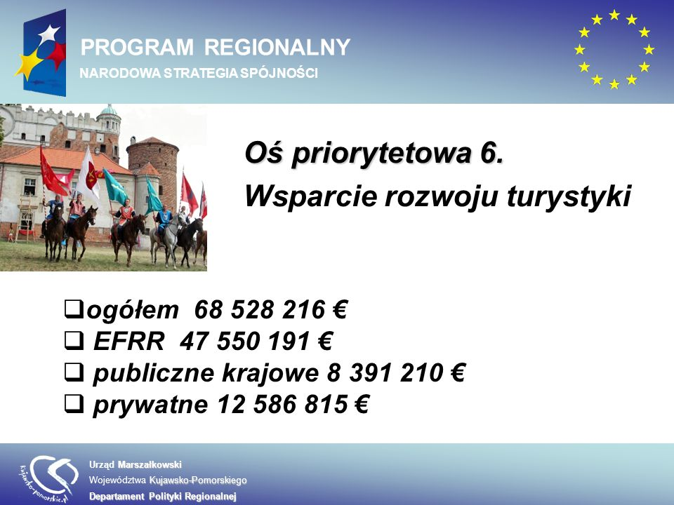 Marszałkowski Urząd Marszałkowski Kujawsko-Pomorskiego Województwa Kujawsko-Pomorskiego Departament Polityki Regionalnej PROGRAM REGIONALNY NARODOWA STRATEGIA SPÓJNOŚCI W osi 6 wyróżniamy następujące działania: 6.1 Rozwój infrastruktury turystycznej i uzdrowiskowej 6.2 Rozwój biznesowych usług turystycznych