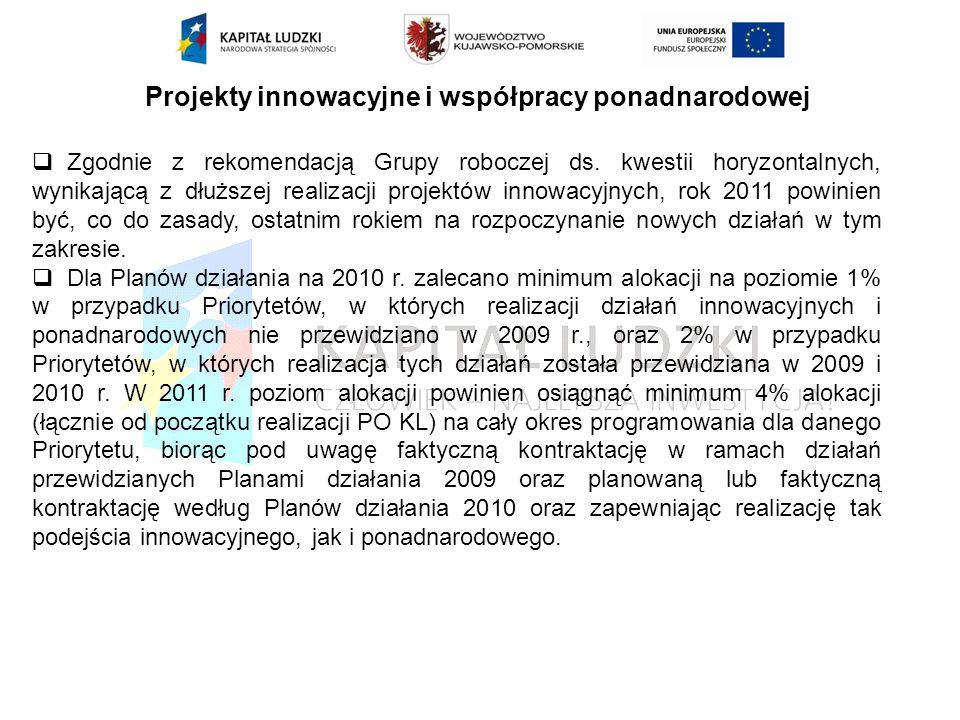 Projekty innowacyjne i współpracy ponadnarodowej Zgodnie z rekomendacją Grupy roboczej ds. kwestii horyzontalnych, wynikającą z dłuższej realizacji pr