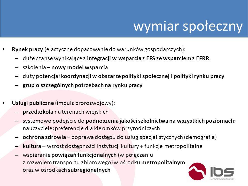 wymiar społeczny Rynek pracy (elastyczne dopasowanie do warunków gospodarczych): – duże szanse wynikające z integracji w wsparcia z EFS ze wsparciem z