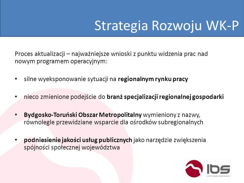 Strategia Rozwoju WK-P Proces aktualizacji – najważniejsze wnioski z punktu widzenia prac nad nowym programem operacyjnym: silne wyeksponowanie sytuac