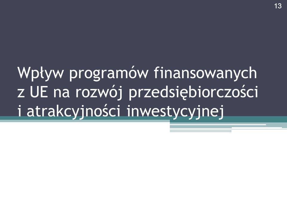 Wpływ programów finansowanych z UE na rozwój przedsiębiorczości i atrakcyjności inwestycyjnej 13