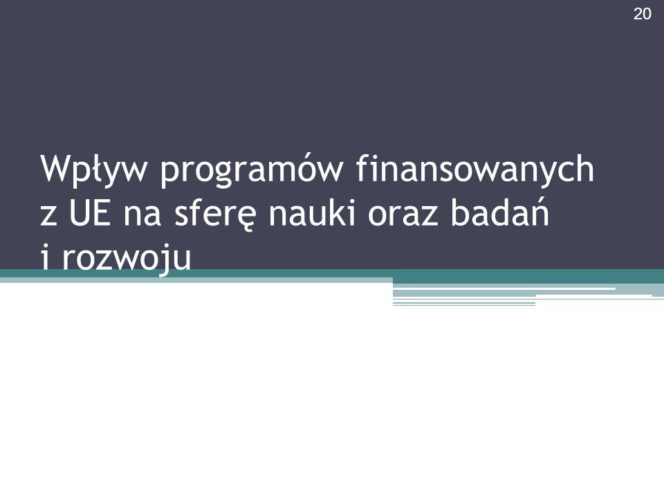 Wpływ programów finansowanych z UE na sferę nauki oraz badań i rozwoju 20