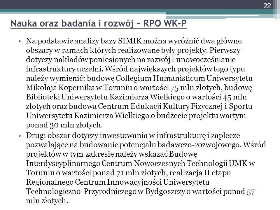 Nauka oraz badania i rozwój – RPO WK-P Na podstawie analizy bazy SIMIK można wyróżnić dwa główne obszary w ramach których realizowane były projekty. P