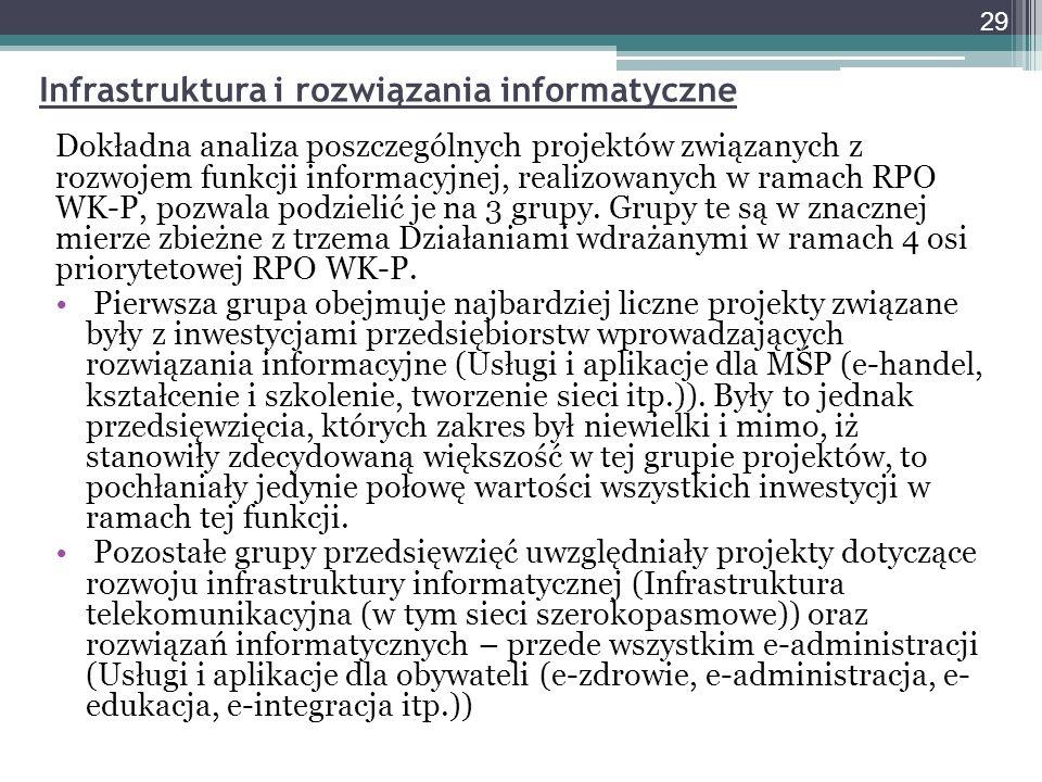 Infrastruktura i rozwiązania informatyczne Dokładna analiza poszczególnych projektów związanych z rozwojem funkcji informacyjnej, realizowanych w ramach RPO WK-P, pozwala podzielić je na 3 grupy.