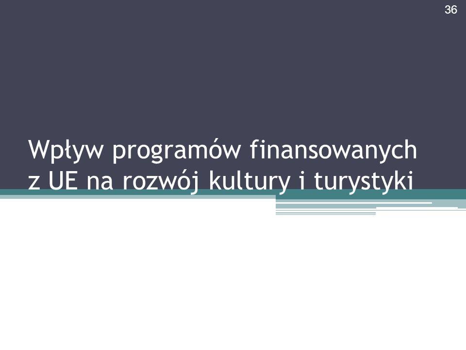Wpływ programów finansowanych z UE na rozwój kultury i turystyki 36