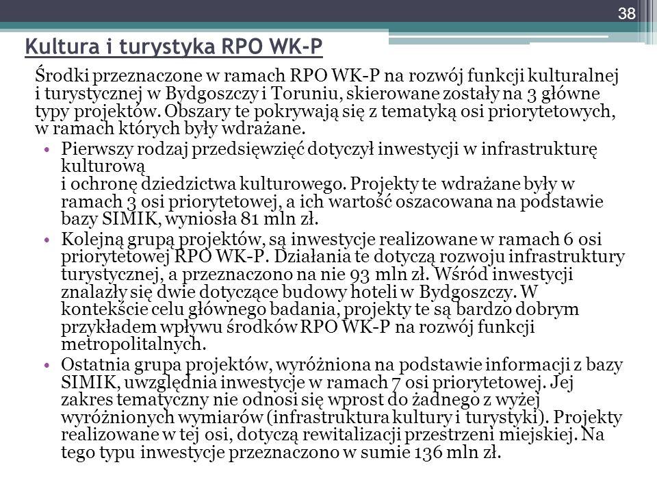 Kultura i turystyka RPO WK-P Środki przeznaczone w ramach RPO WK-P na rozwój funkcji kulturalnej i turystycznej w Bydgoszczy i Toruniu, skierowane zostały na 3 główne typy projektów.