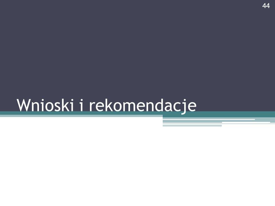 44 Wnioski i rekomendacje