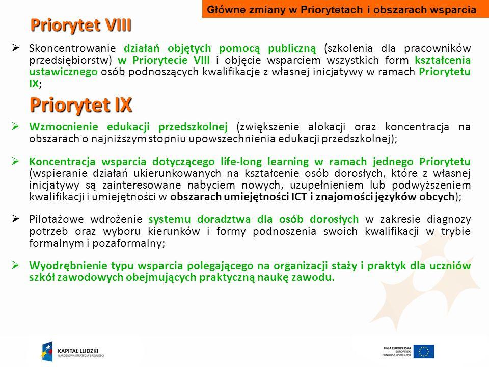 Priorytet VIII Skoncentrowanie działań objętych pomocą publiczną (szkolenia dla pracowników przedsiębiorstw) w Priorytecie VIII i objęcie wsparciem wszystkich form kształcenia ustawicznego osób podnoszących kwalifikacje z własnej inicjatywy w ramach Priorytetu IX; Priorytet IX Wzmocnienie edukacji przedszkolnej (zwiększenie alokacji oraz koncentracja na obszarach o najniższym stopniu upowszechnienia edukacji przedszkolnej); Koncentracja wsparcia dotyczącego life-long learning w ramach jednego Priorytetu (wspieranie działań ukierunkowanych na kształcenie osób dorosłych, które z własnej inicjatywy są zainteresowane nabyciem nowych, uzupełnieniem lub podwyższeniem kwalifikacji i umiejętności w obszarach umiejętności ICT i znajomości języków obcych); Pilotażowe wdrożenie systemu doradztwa dla osób dorosłych w zakresie diagnozy potrzeb oraz wyboru kierunków i formy podnoszenia swoich kwalifikacji w trybie formalnym i pozaformalny; Wyodrębnienie typu wsparcia polegającego na organizacji staży i praktyk dla uczniów szkół zawodowych obejmujących praktyczną naukę zawodu.