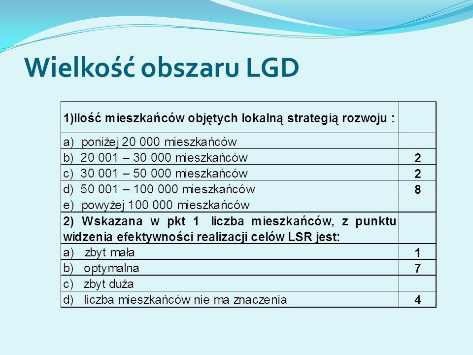 Wielkość obszaru LGD