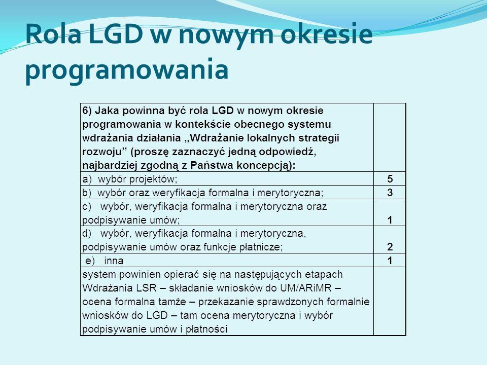 Rola LGD w nowym okresie programowania