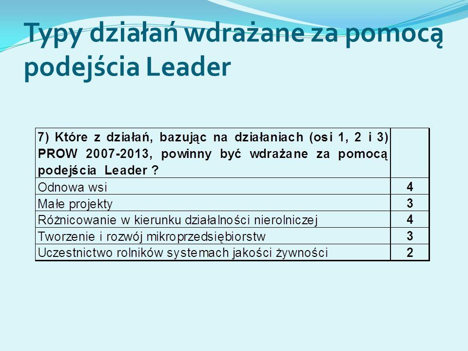 Typy działań wdrażane za pomocą podejścia Leader