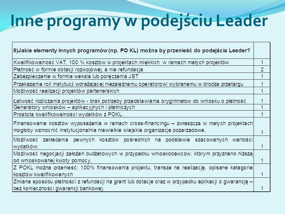 Inne programy w podejściu Leader