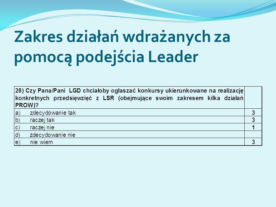 Zakres działań wdrażanych za pomocą podejścia Leader