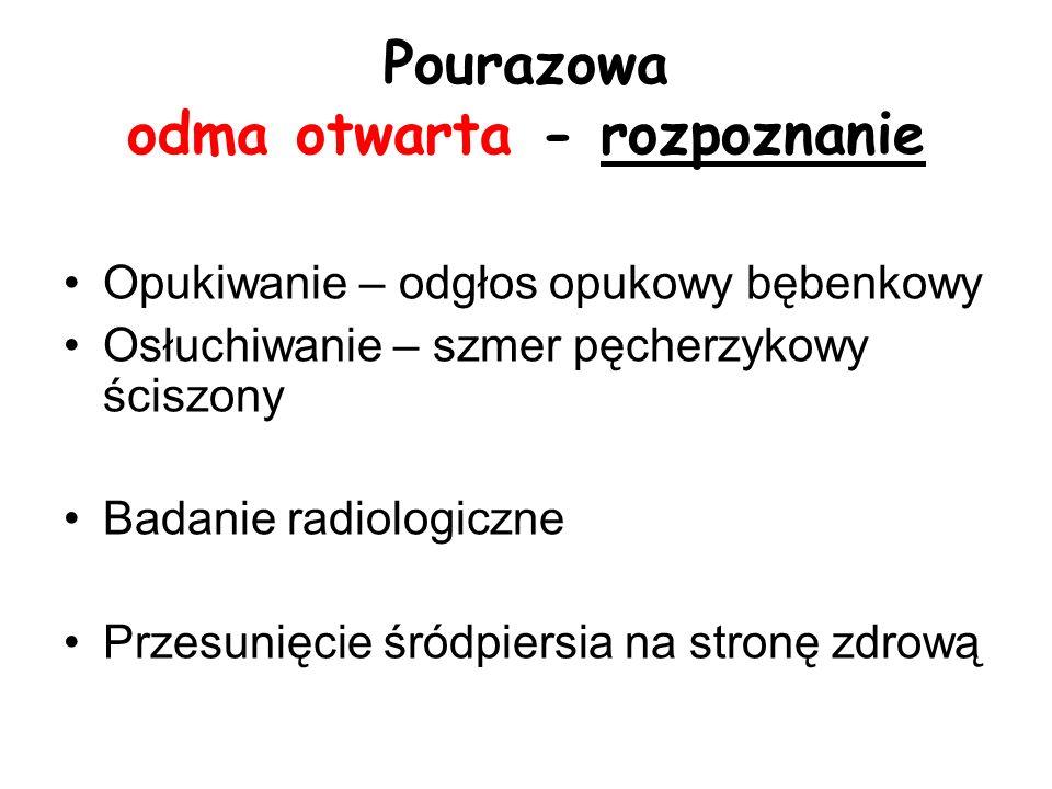 Pourazowa odma otwarta - rozpoznanie Opukiwanie – odgłos opukowy bębenkowy Osłuchiwanie – szmer pęcherzykowy ściszony Badanie radiologiczne Przesunięc