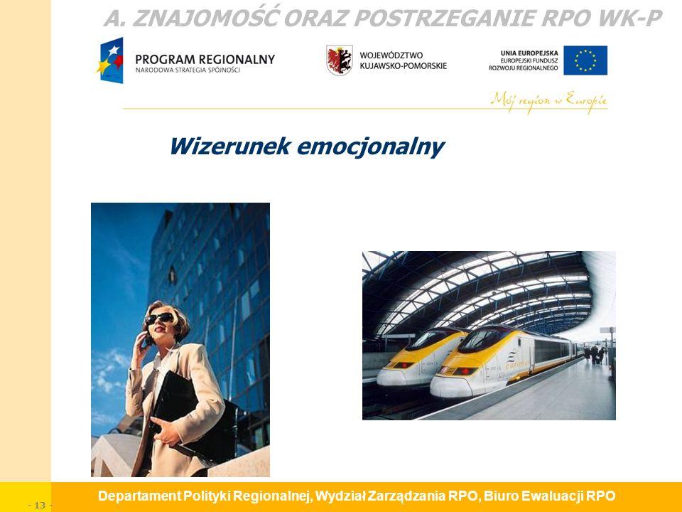 Departament Polityki Regionalnej, Wydział Zarządzania RPO, Biuro Ewaluacji RPO - 13 - Wizerunek emocjonalny A.