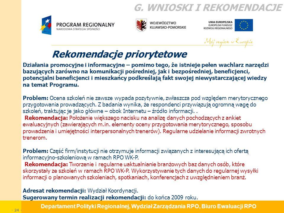 Departament Polityki Regionalnej, Wydział Zarządzania RPO, Biuro Ewaluacji RPO - 24 - Rekomendacje priorytetowe G.