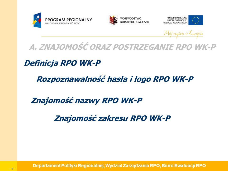 Departament Polityki Regionalnej, Wydział Zarządzania RPO, Biuro Ewaluacji RPO - 4 - Definicja RPO WK-P A.