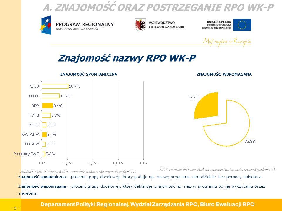 Departament Polityki Regionalnej, Wydział Zarządzania RPO, Biuro Ewaluacji RPO - 6 - A.