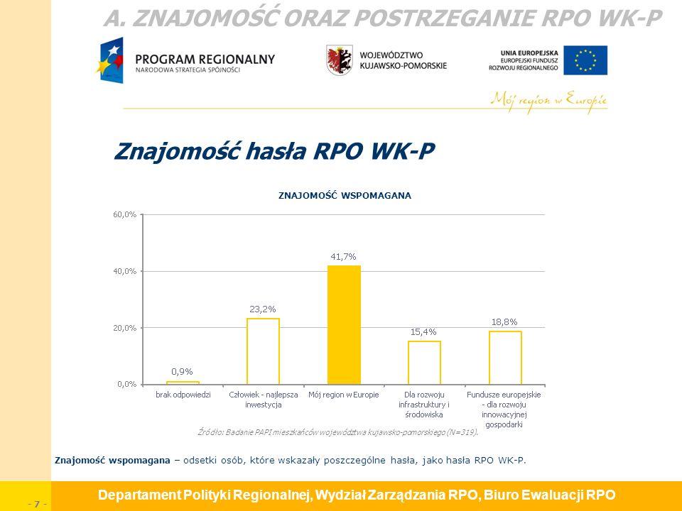 Departament Polityki Regionalnej, Wydział Zarządzania RPO, Biuro Ewaluacji RPO - 7 - A.