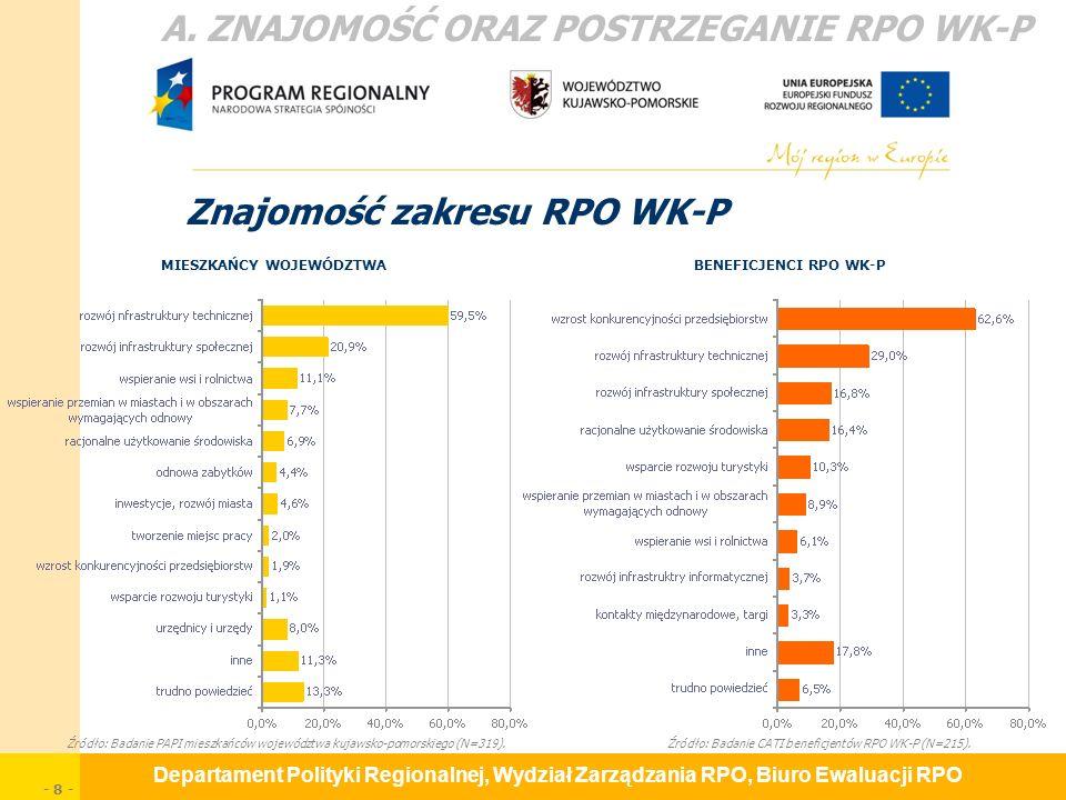 Departament Polityki Regionalnej, Wydział Zarządzania RPO, Biuro Ewaluacji RPO - 8 - A.