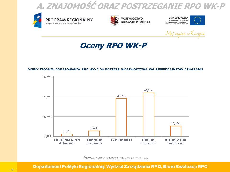 Departament Polityki Regionalnej, Wydział Zarządzania RPO, Biuro Ewaluacji RPO - 9 - A.