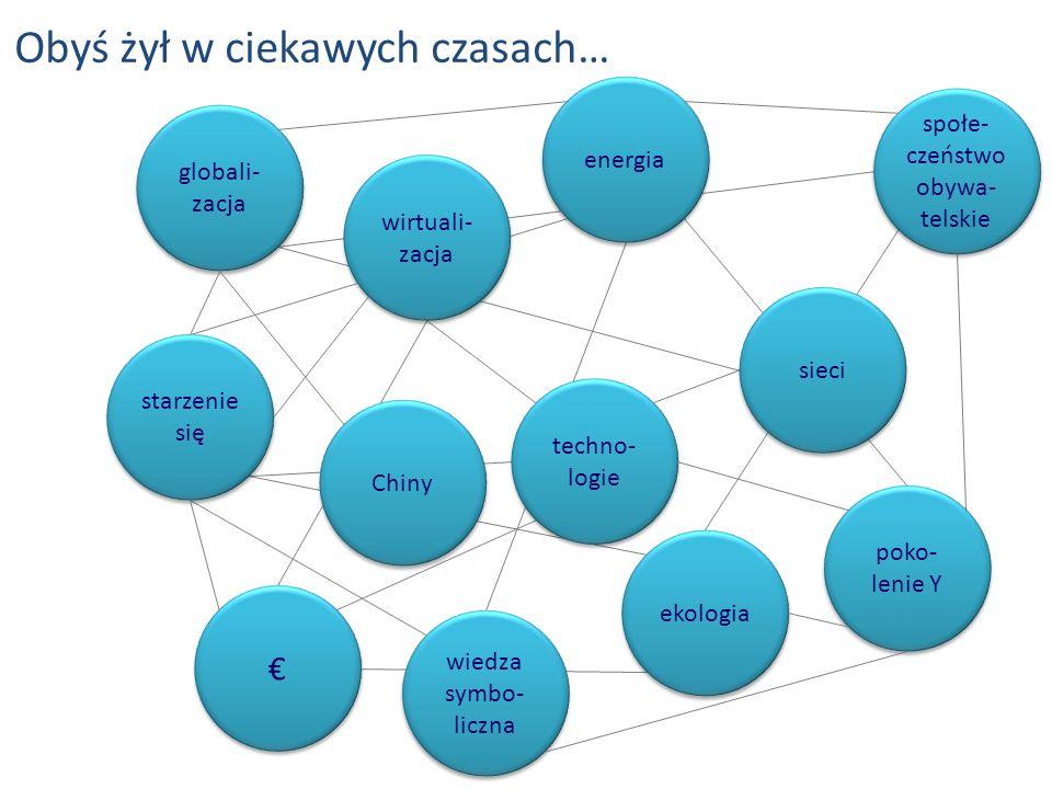 Badania rynku pracy Jak jest.wykorzystanie danych statystycznych Jak powinno być.