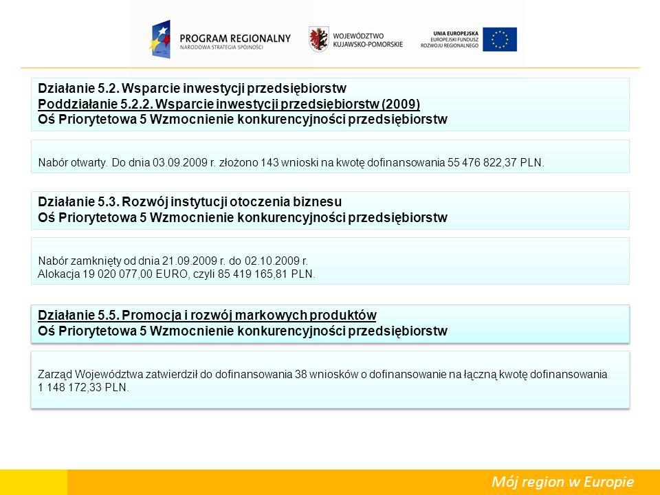 Mój region w Europie Działanie 5.2. Wsparcie inwestycji przedsiębiorstw Poddziałanie 5.2.2. Wsparcie inwestycji przedsiębiorstw (2009) Oś Priorytetowa