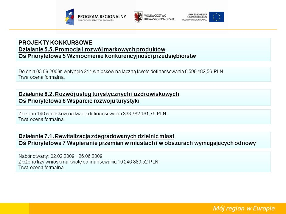 Mój region w Europie PROJEKTY KONKURSOWE Działanie 5.5. Promocja i rozwój markowych produktów Oś Priorytetowa 5 Wzmocnienie konkurencyjności przedsięb