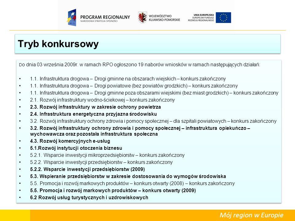 Mój region w Europie Tryb konkursowy D o dnia 03 września 2009r. w ramach RPO ogłoszono 19 naborów wniosków w ramach następujących działań: 1.1. Infra
