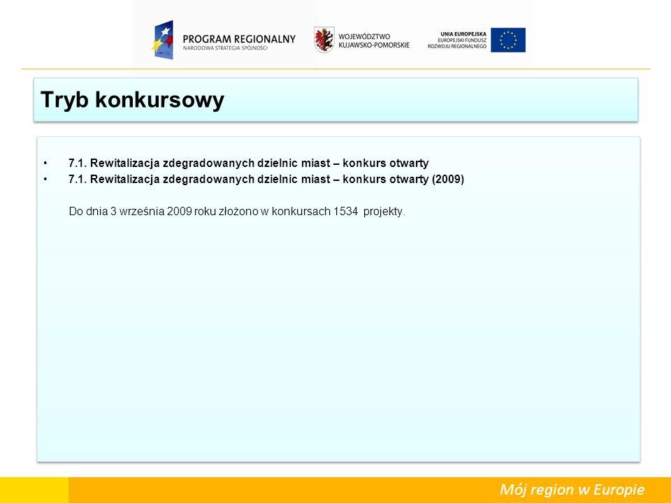 Mój region w Europie Tryb konkursowy 7.1. Rewitalizacja zdegradowanych dzielnic miast – konkurs otwarty 7.1. Rewitalizacja zdegradowanych dzielnic mia