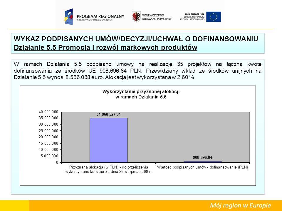 Mój region w Europie W ramach Działania 5.5 podpisano umowy na realizację 35 projektów na łączną kwotę dofinansowania ze środków UE 908.696,84 PLN. Pr