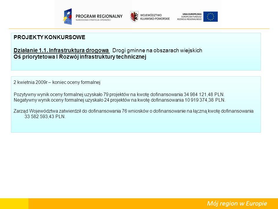 Mój region w Europie PROJEKTY KONKURSOWE Działanie 1.1. Infrastruktura drogowa Drogi gminne na obszarach wiejskich Oś priorytetowa I Rozwój infrastruk