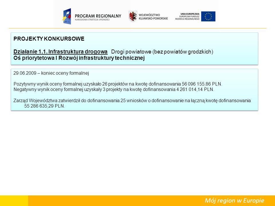 Mój region w Europie PROJEKTY KONKURSOWE Działanie 1.1. Infrastruktura drogowa Drogi powiatowe (bez powiatów grodzkich) Oś priorytetowa I Rozwój infra