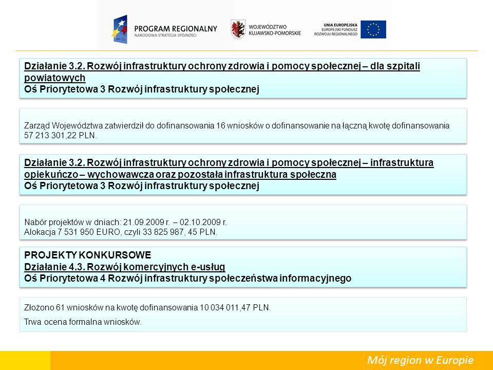 Mój region w Europie PROJEKTY KONKURSOWE Działanie 4.3. Rozwój komercyjnych e-usług Oś Priorytetowa 4 Rozwój infrastruktury społeczeństwa informacyjne