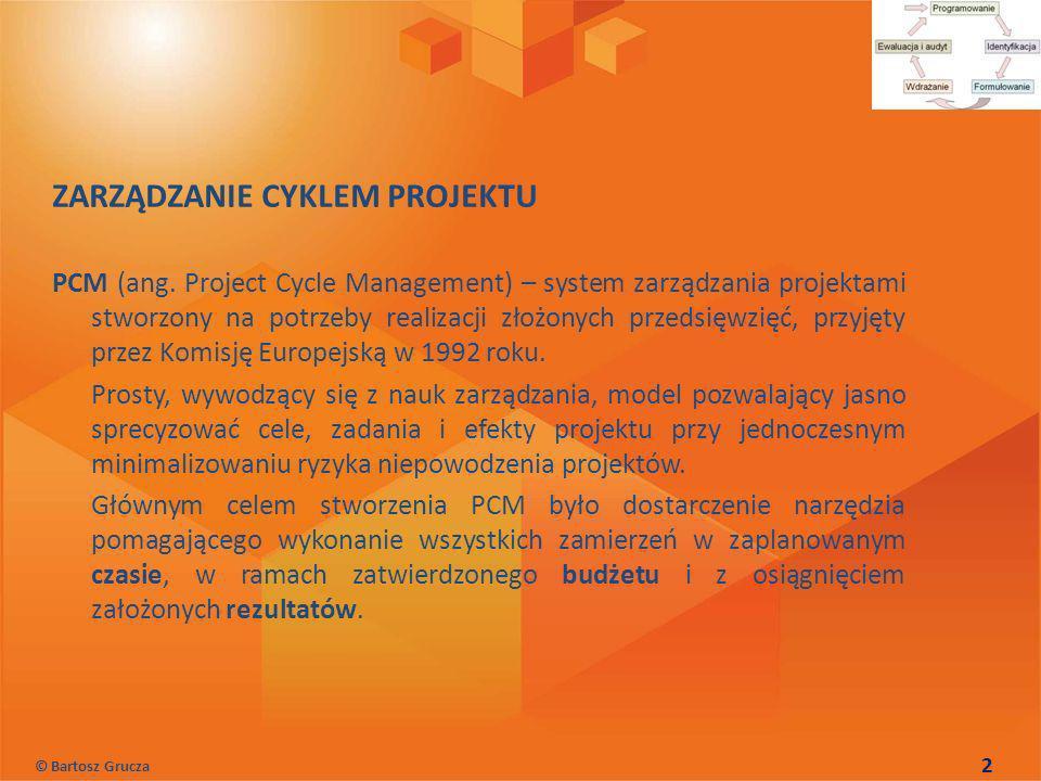 ZARZĄDZANIE CYKLEM PROJEKTU PCM (ang. Project Cycle Management) – system zarządzania projektami stworzony na potrzeby realizacji złożonych przedsięwzi
