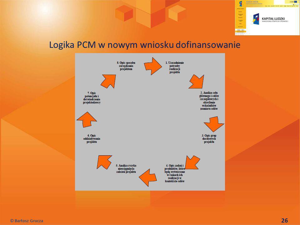 26 Logika PCM w nowym wniosku dofinansowanie © Bartosz Grucza
