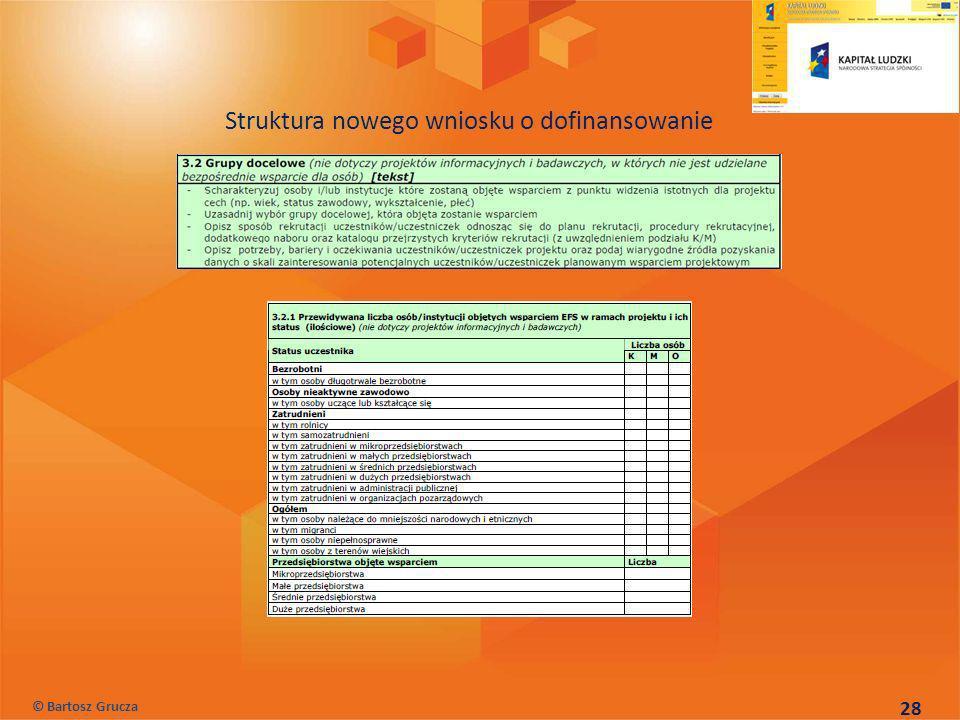 28 Struktura nowego wniosku o dofinansowanie © Bartosz Grucza